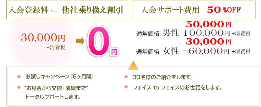 入会サポート費用、登録料0円